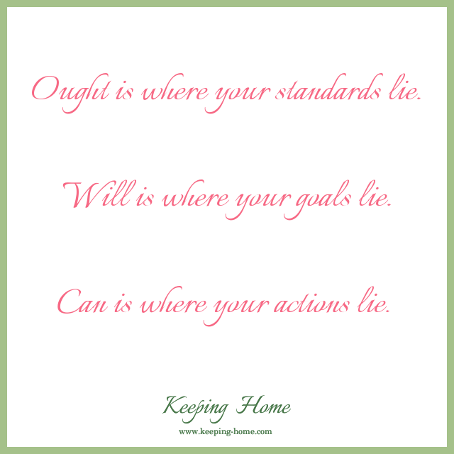Ought is where your standards lie.  Will is where your goals lie. Can is where your actions lie.